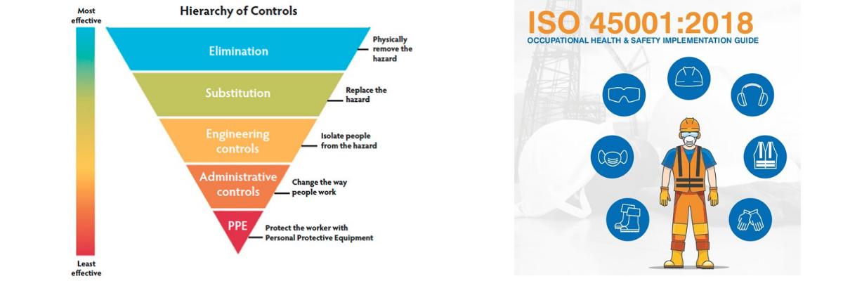 ISO 45001 in Nigeria